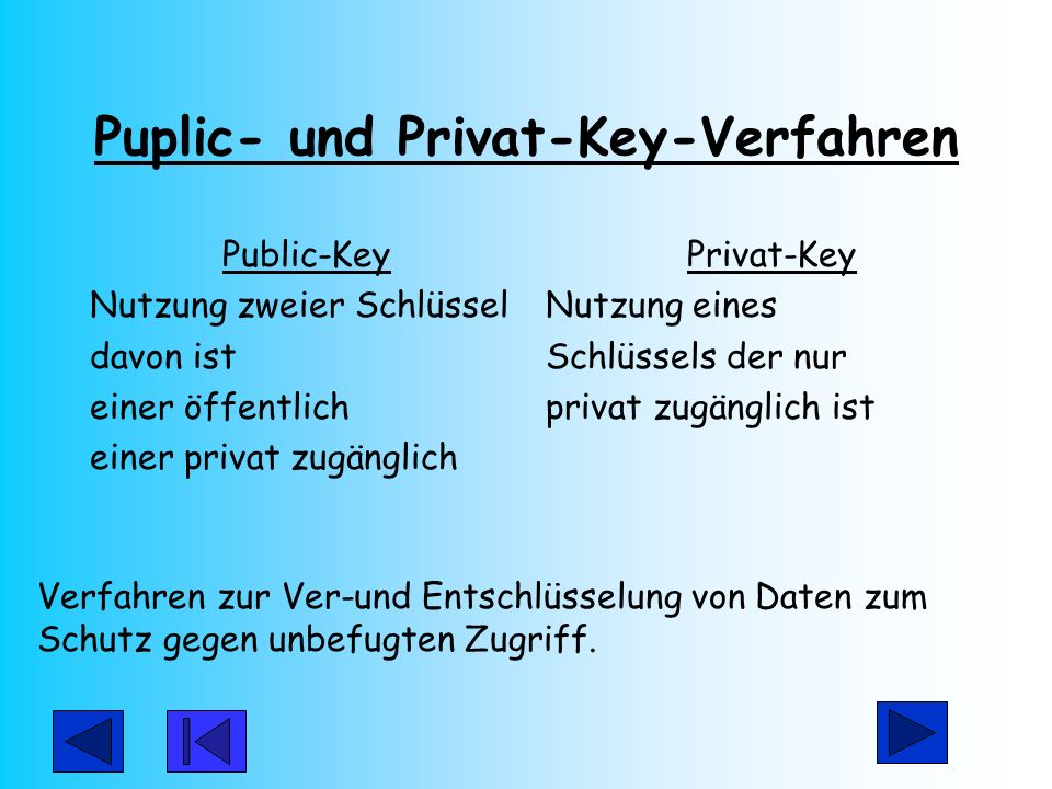 Puplic- und Privat-Key-Verfahren