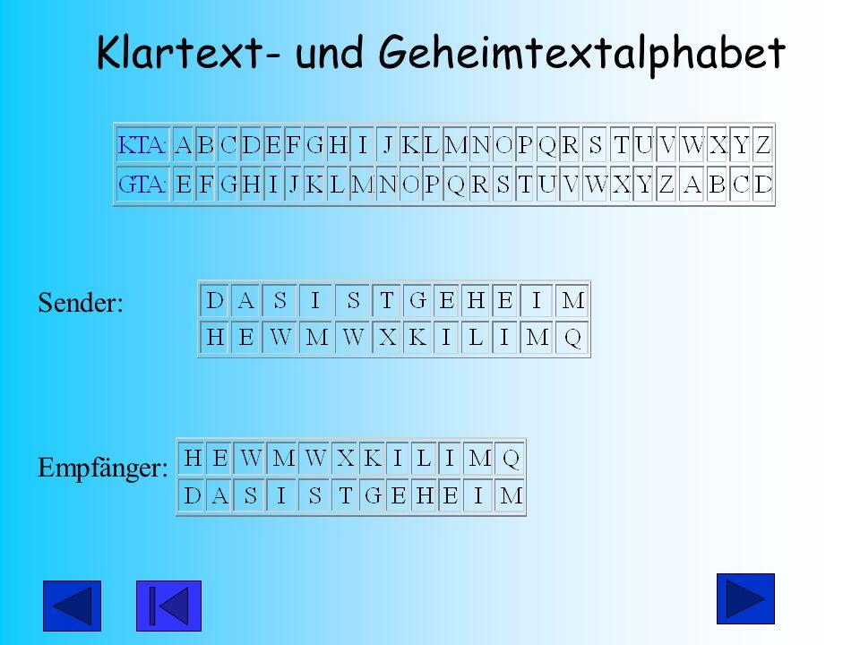 Klartext- und Geheimtextalphabet