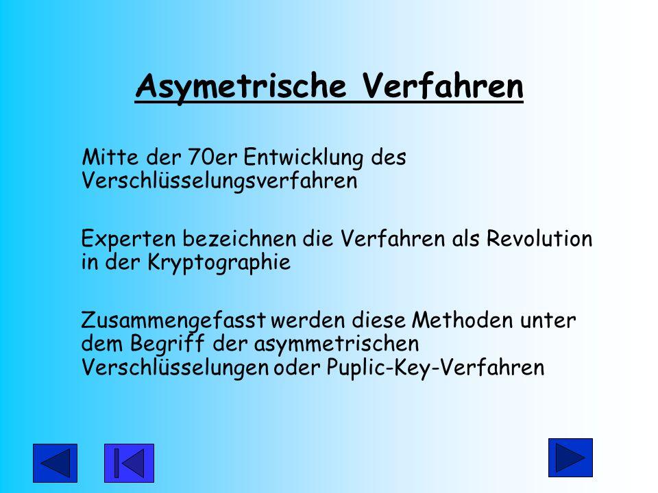 Asymetrische Verfahren