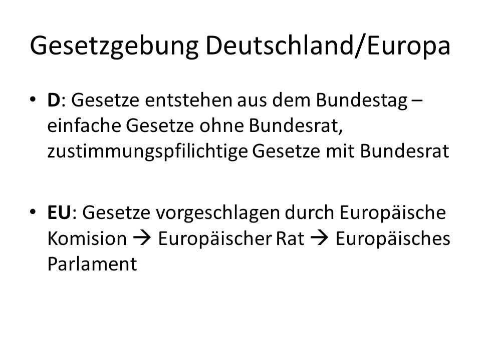 Gesetzgebung Deutschland/Europa