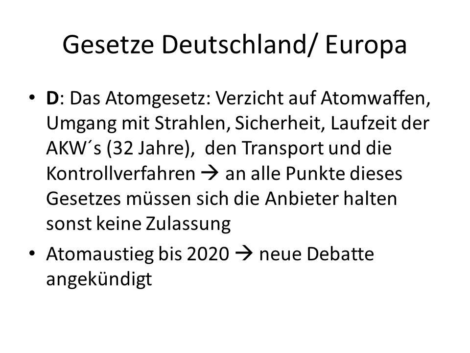 Gesetze Deutschland/ Europa