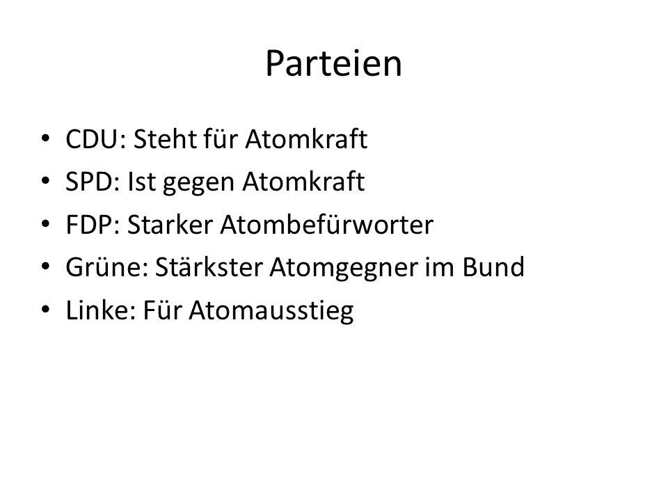 Parteien CDU: Steht für Atomkraft SPD: Ist gegen Atomkraft