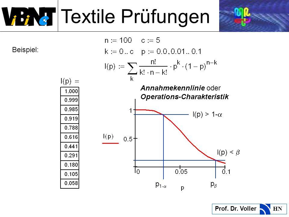 Beispiel: Annahmekennlinie oder Operations-Charakteristik l(p) > 1- l(p) <  p1- p