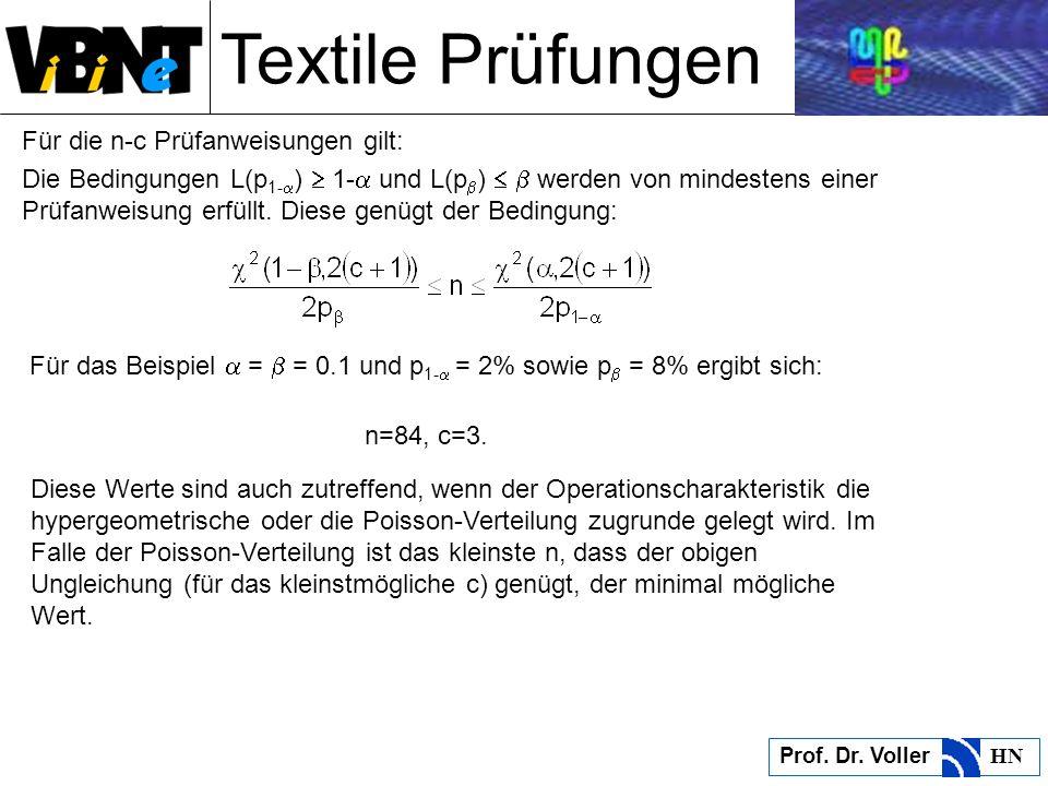 Für das Beispiel  =  = 0.1 und p1- = 2% sowie p = 8% ergibt sich:
