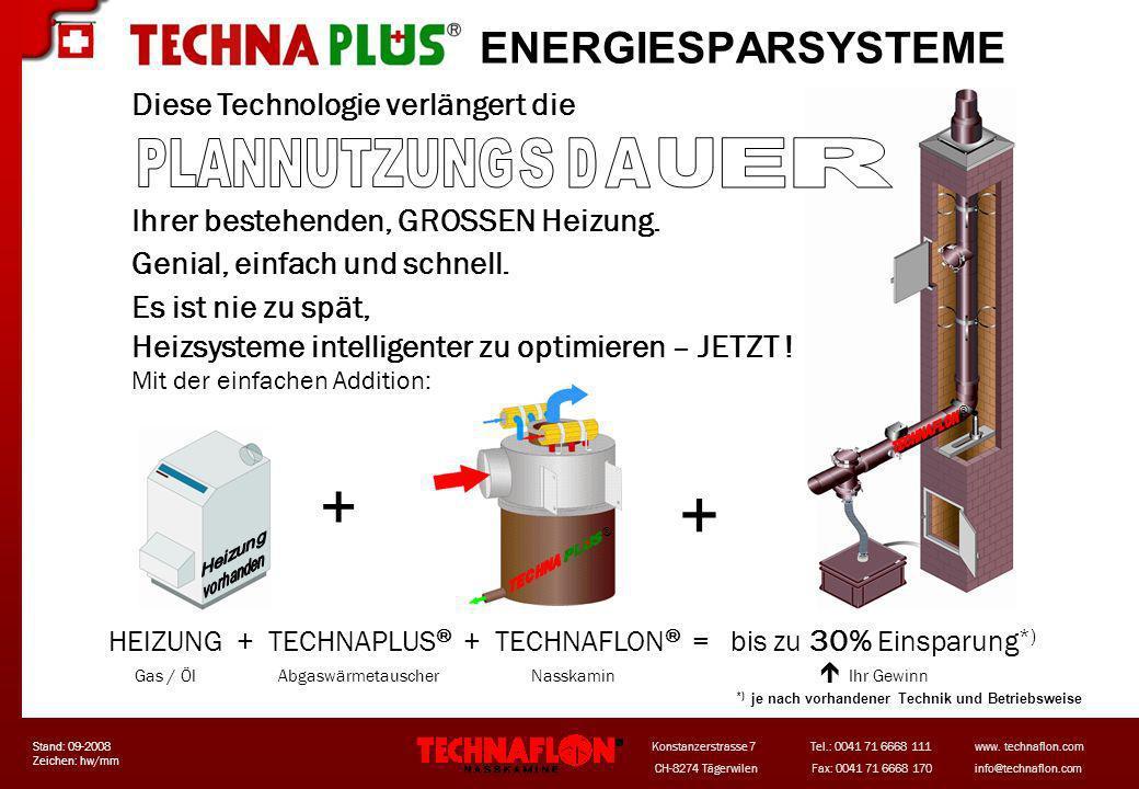 + + PLANNUTZUNG S D A U E R ENERGIESPARSYSTEME