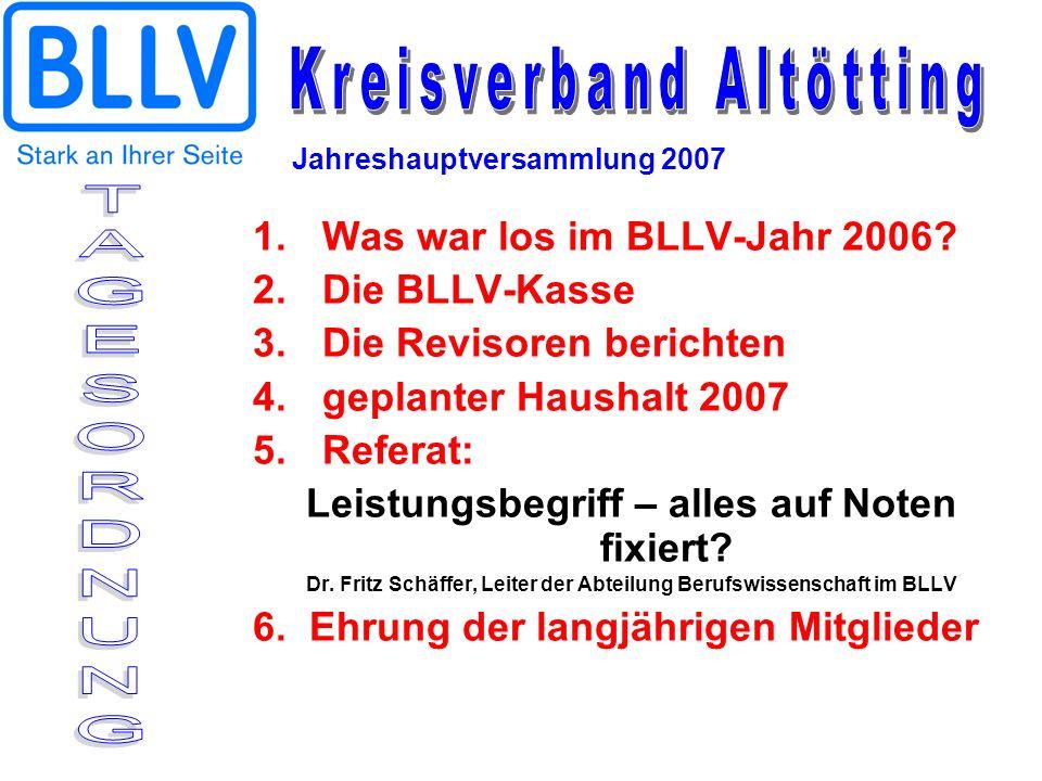 TAGESORDNUNG Was war los im BLLV-Jahr 2006 Die BLLV-Kasse