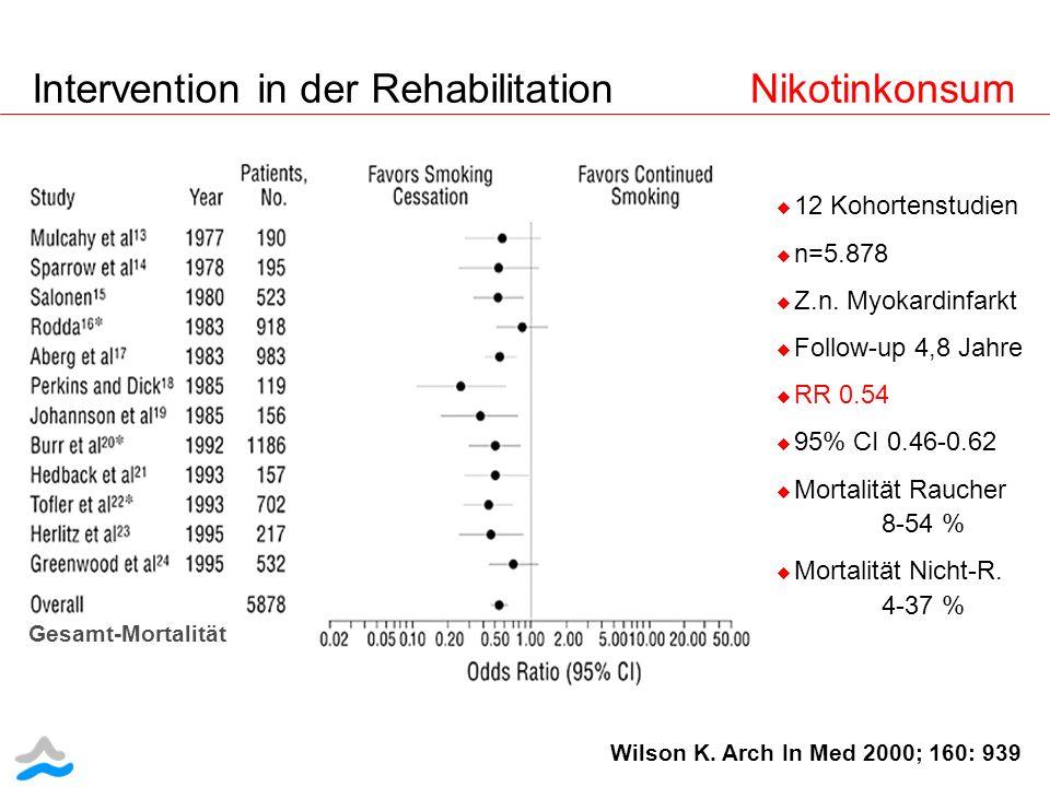 Intervention in der Rehabilitation Nikotinkonsum