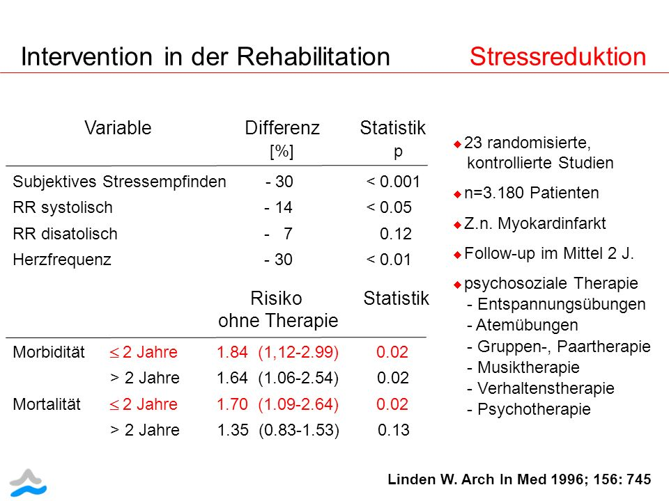 Intervention in der Rehabilitation Stressreduktion