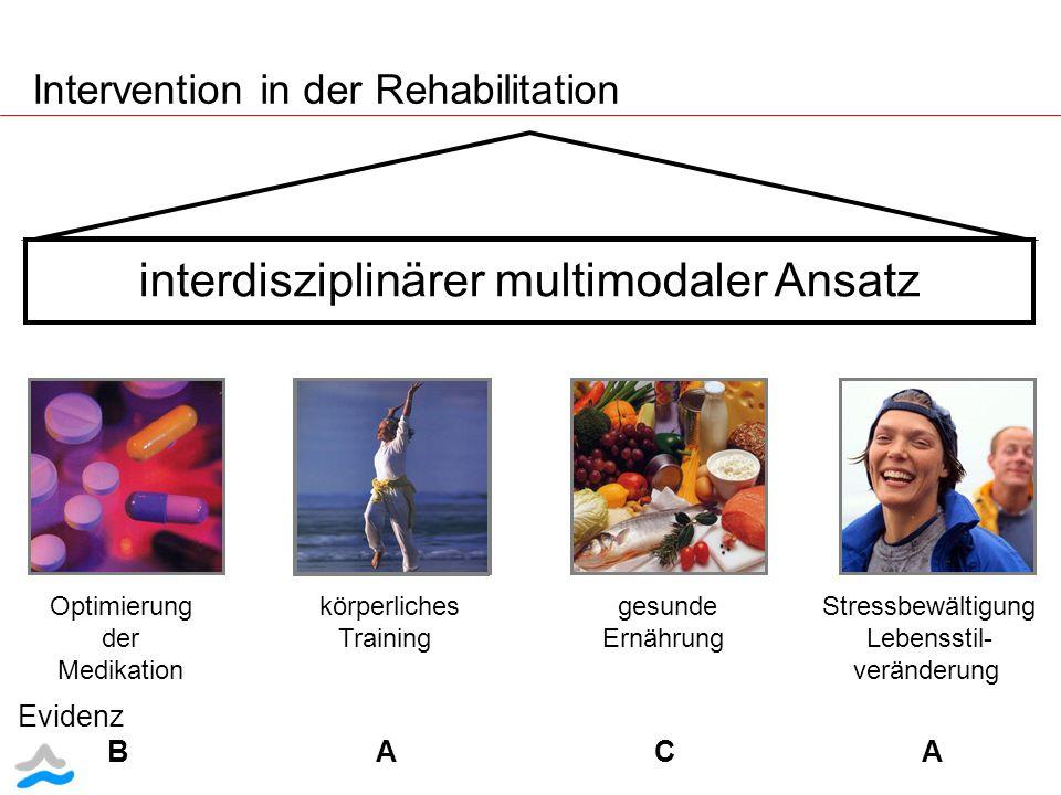 interdisziplinärer multimodaler Ansatz