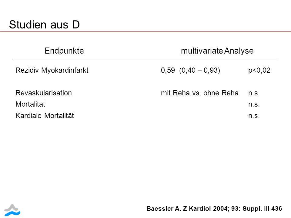 Studien aus D Endpunkte multivariate Analyse