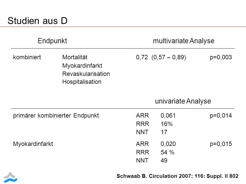 Studien aus D Endpunkt multivariate Analyse