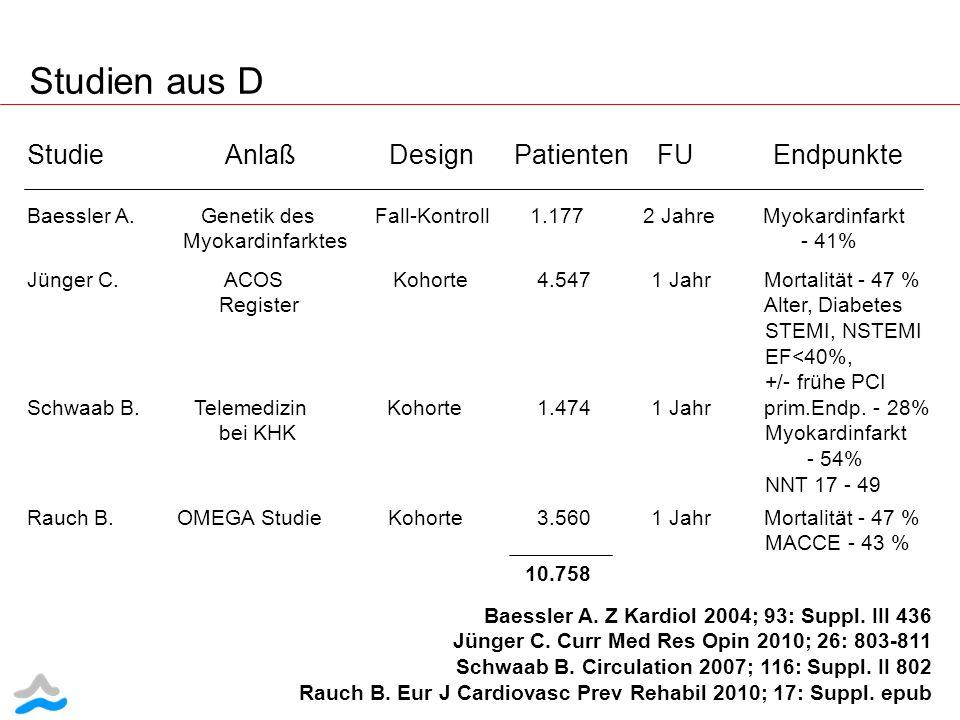 Studien aus D Studie Anlaß Design Patienten FU Endpunkte