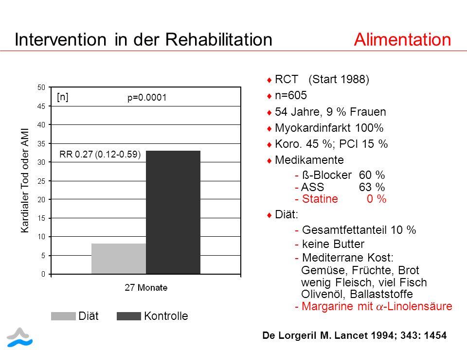 Intervention in der Rehabilitation Alimentation