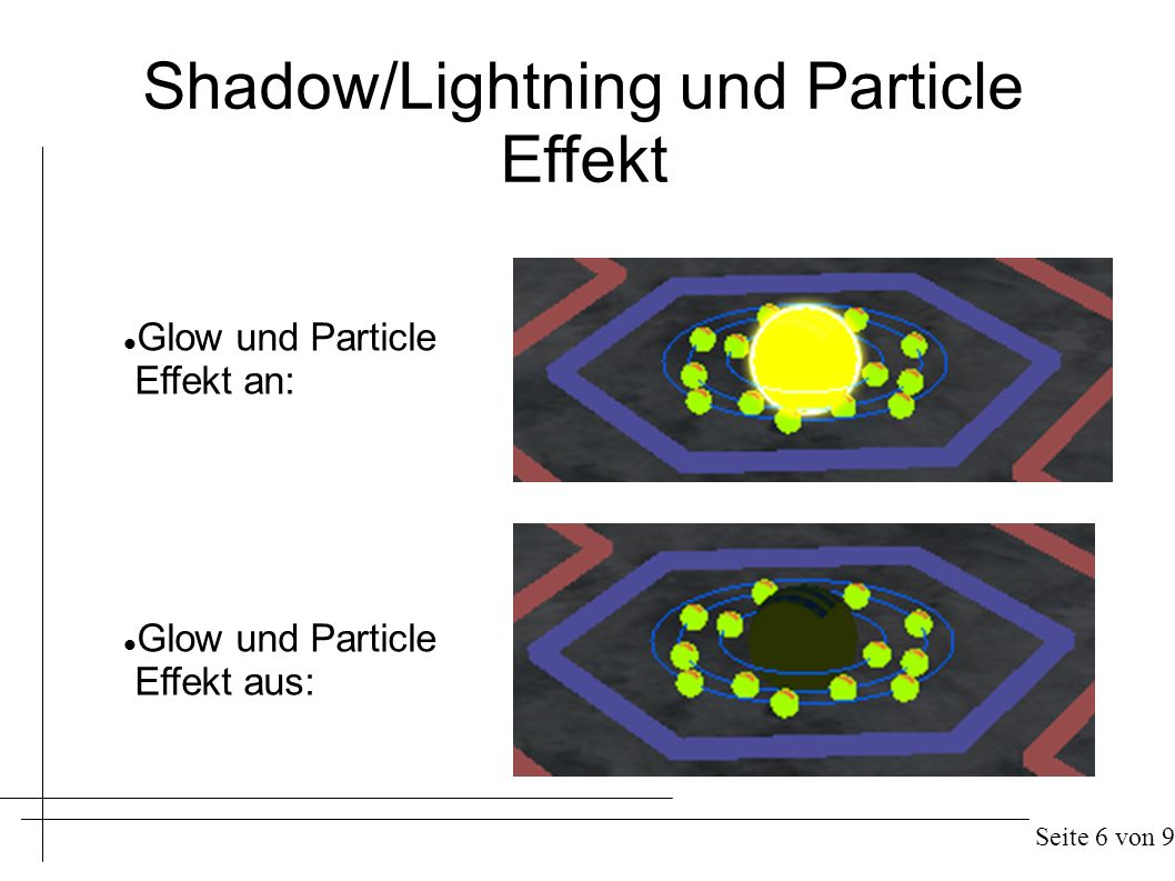 Shadow/Lightning und Particle Effekt