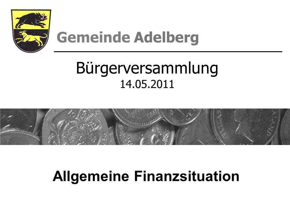 Allgemeine Finanzsituation