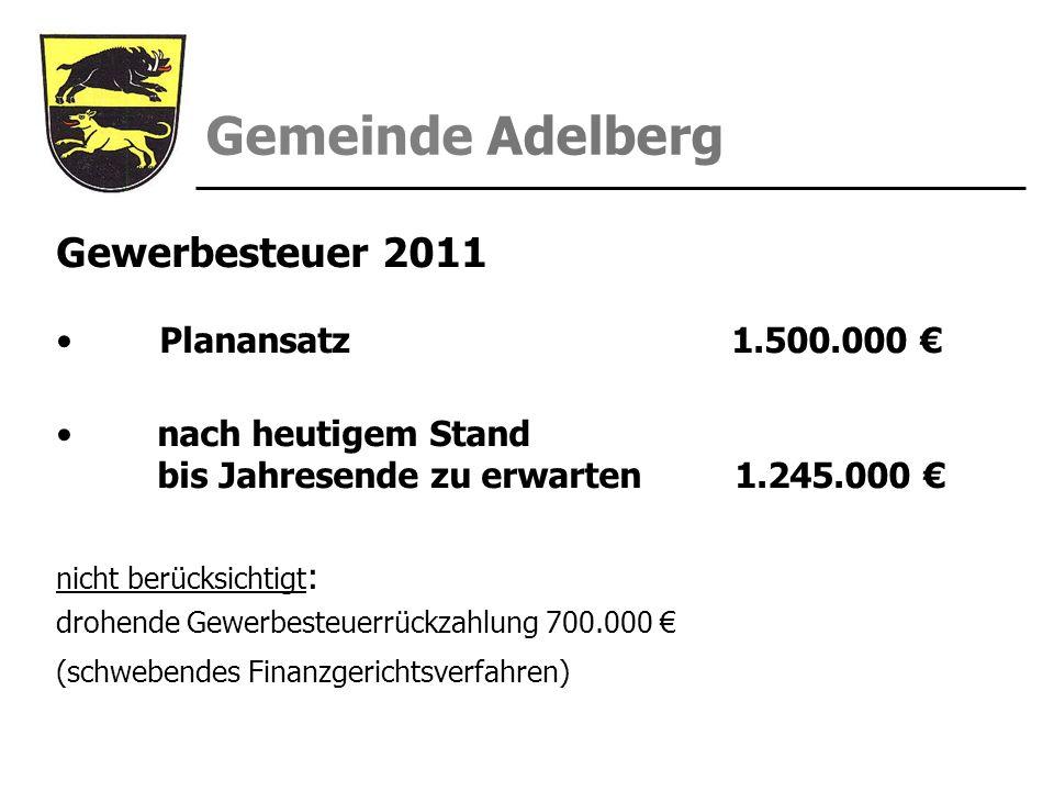 Gewerbesteuer 2011 Planansatz 1.500.000 €
