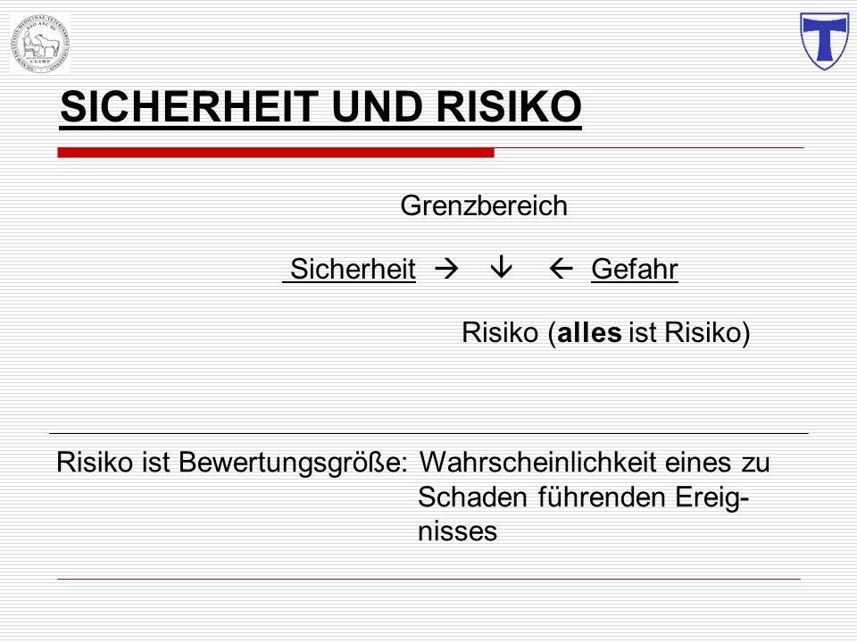 SICHERHEIT UND RISIKO Grenzbereich Sicherheit   Gefahr