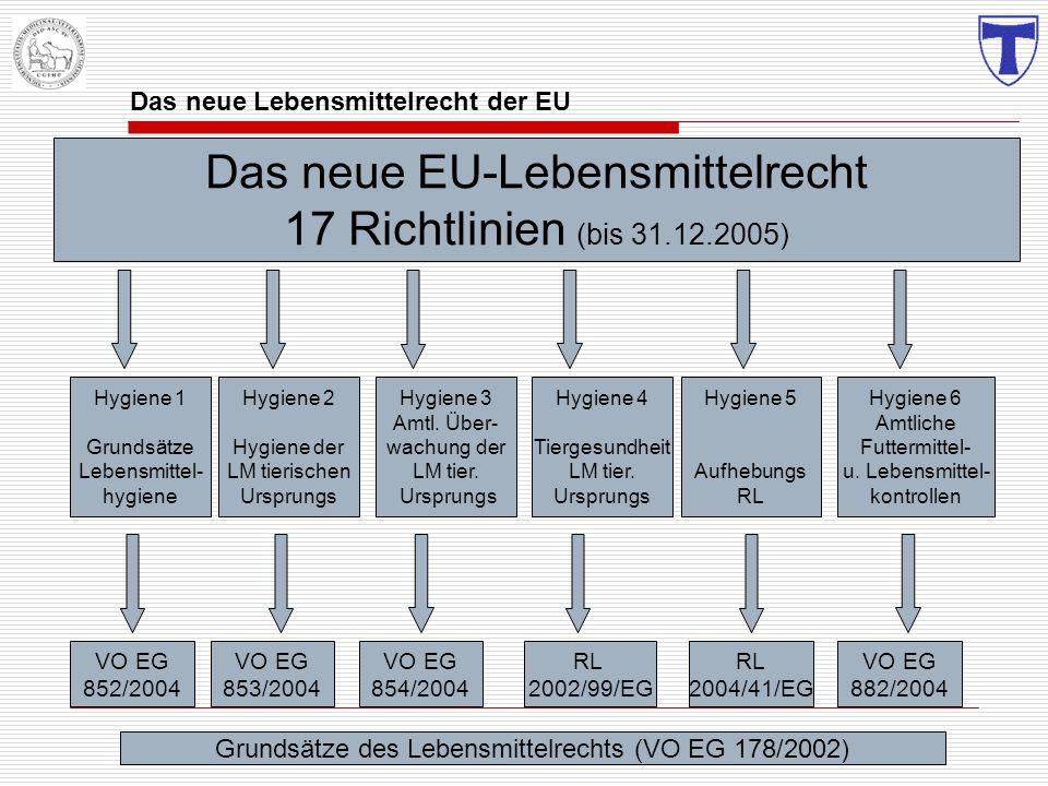 Das neue EU-Lebensmittelrecht 17 Richtlinien (bis 31.12.2005)