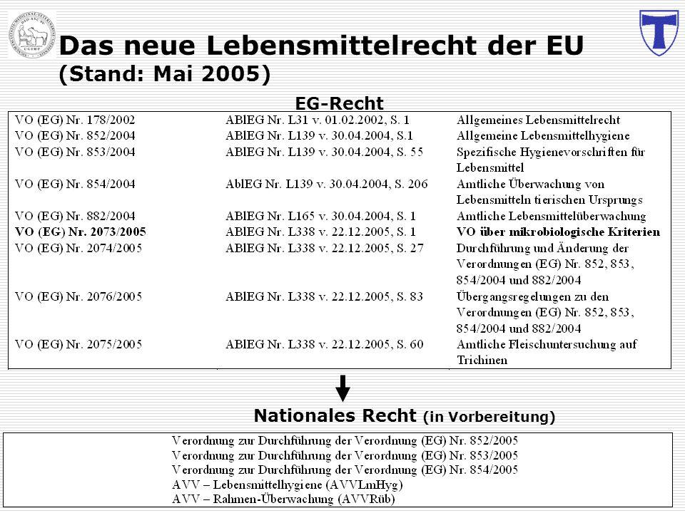 Das neue Lebensmittelrecht der EU (Stand: Mai 2005)