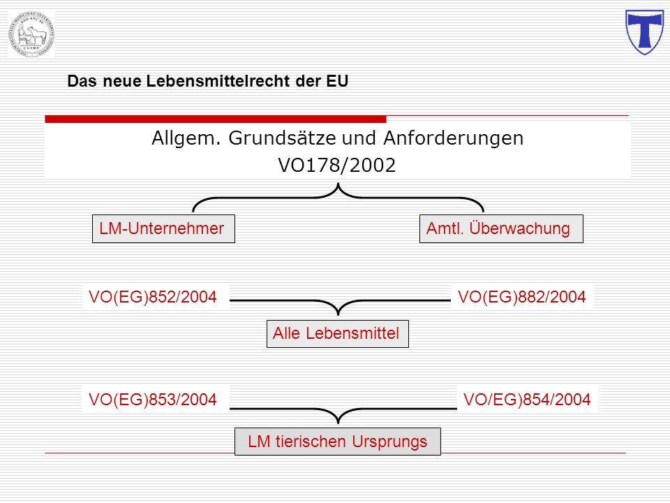 Allgem. Grundsätze und Anforderungen VO178/2002
