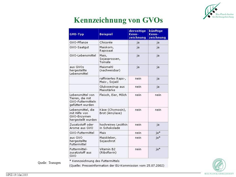 Kennzeichnung von GVOs