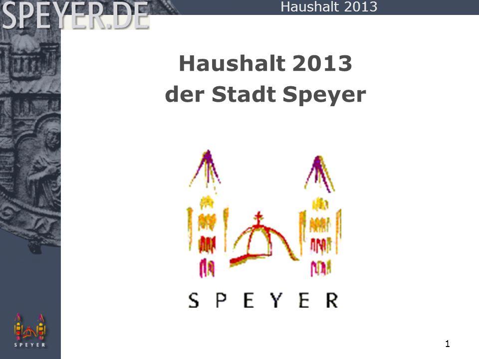 Haushalt 2013 der Stadt Speyer