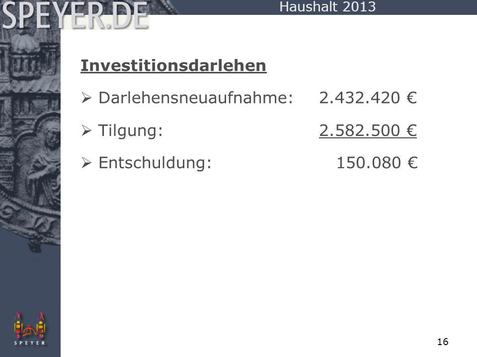Investitionsdarlehen Darlehensneuaufnahme: 2.432.420 €