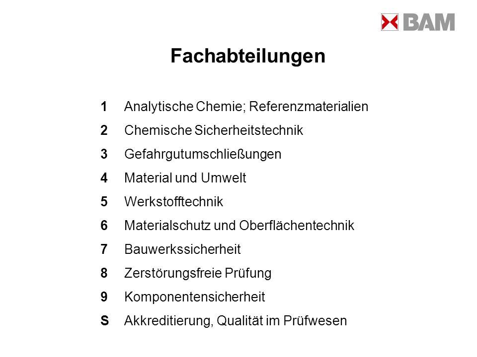 Fachabteilungen 1 Analytische Chemie; Referenzmaterialien