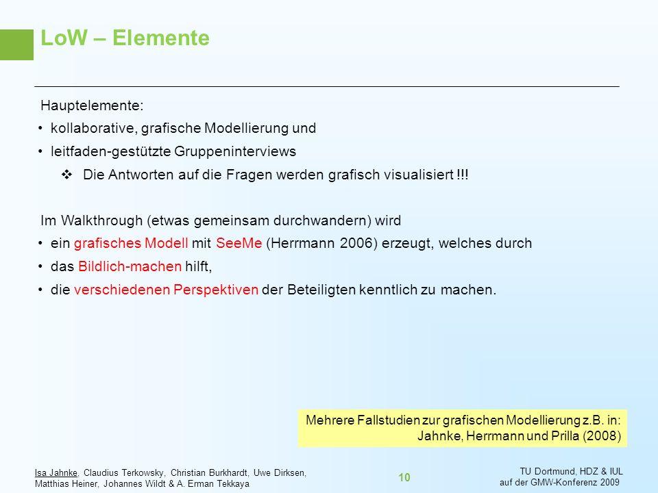 LoW – Elemente Hauptelemente: