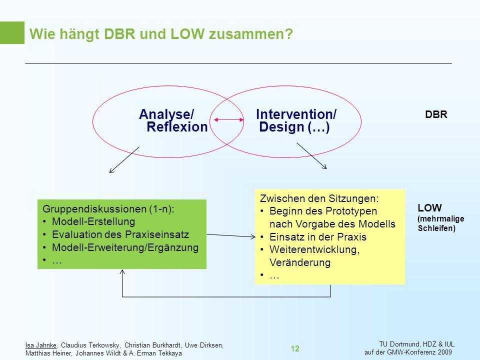 Wie hängt DBR und LOW zusammen