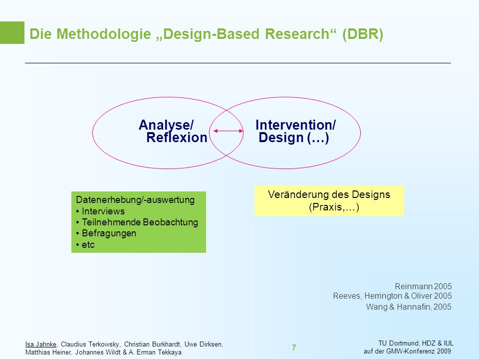 "Die Methodologie ""Design-Based Research (DBR)"