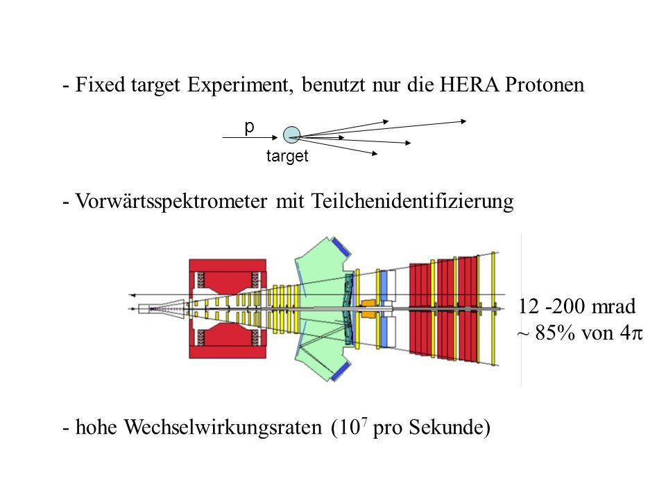 - Fixed target Experiment, benutzt nur die HERA Protonen