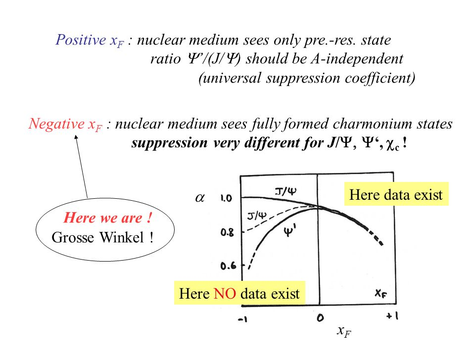 Positive xF : nuclear medium sees only pre.-res. state