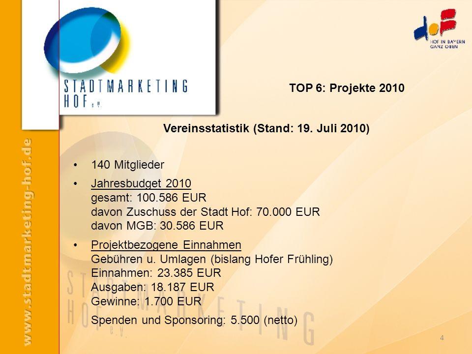 Vereinsstatistik (Stand: 19. Juli 2010)