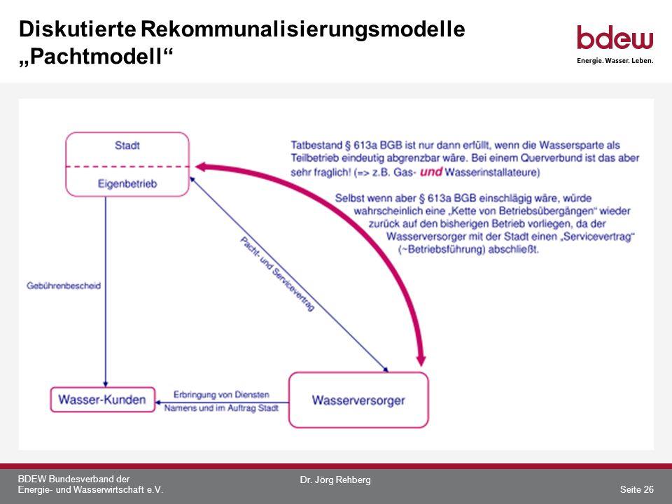 """Diskutierte Rekommunalisierungsmodelle """"Pachtmodell"""