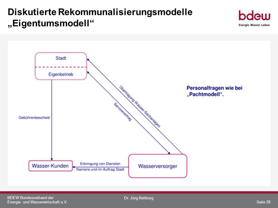 """Diskutierte Rekommunalisierungsmodelle """"Eigentumsmodell"""
