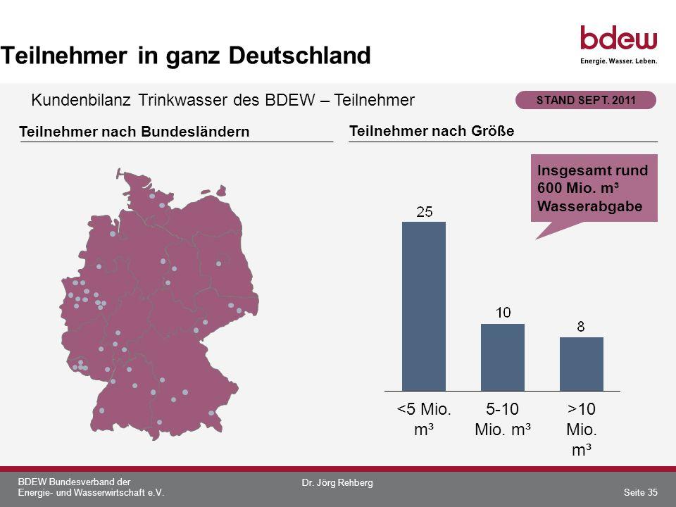 Teilnehmer in ganz Deutschland