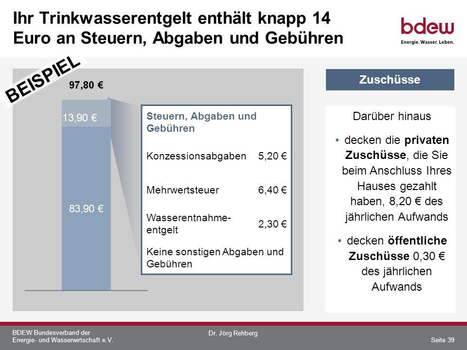 decken öffentliche Zuschüsse 0,30 € des jährlichen Aufwands