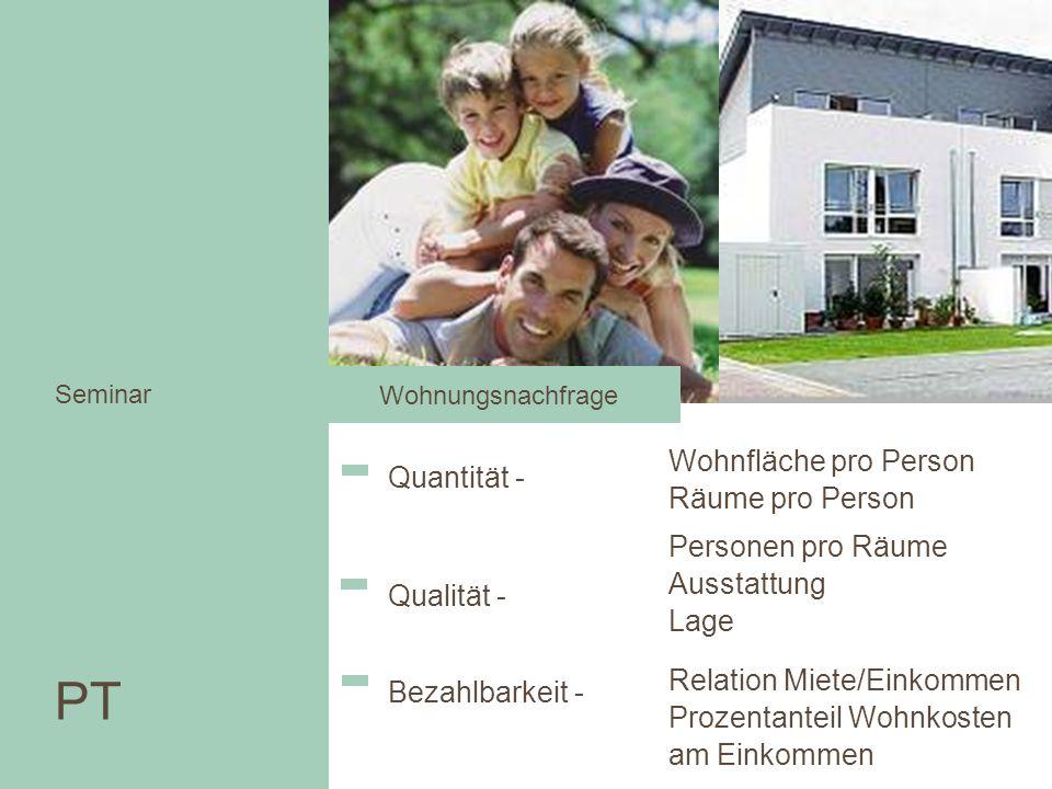 PT PT Seminar Quantität - Wohnfläche pro Person Räume pro Person