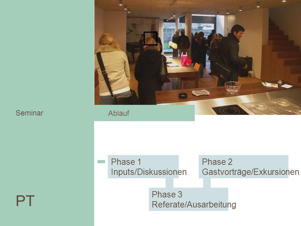 PT Phase 1 Inputs/Diskussionen Phase 2 Gastvorträge/Exkursionen