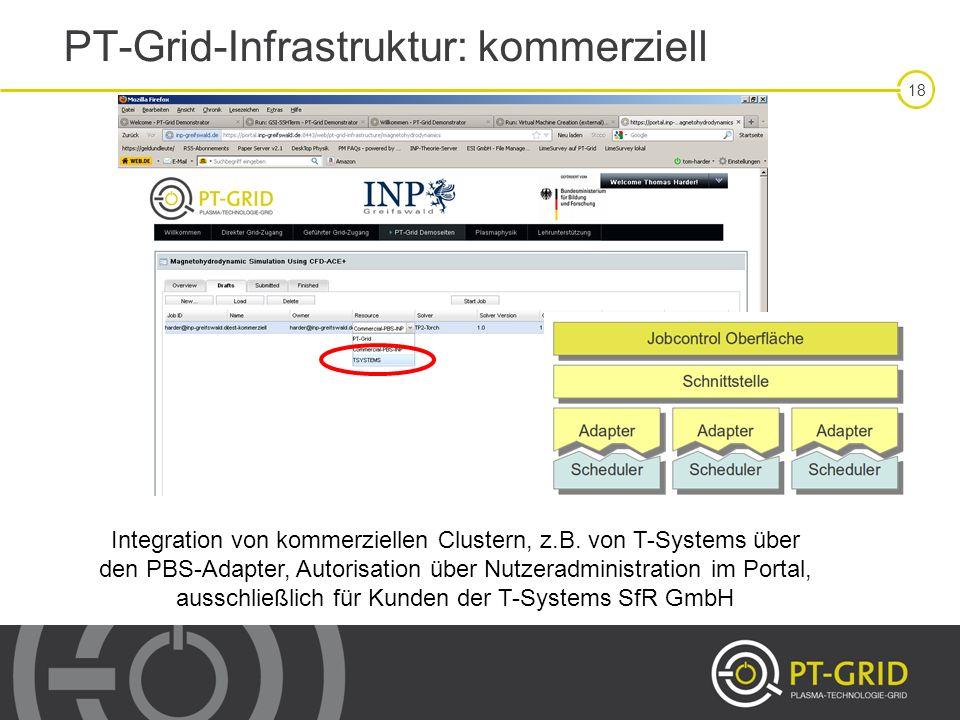 PT-Grid-Infrastruktur: kommerziell