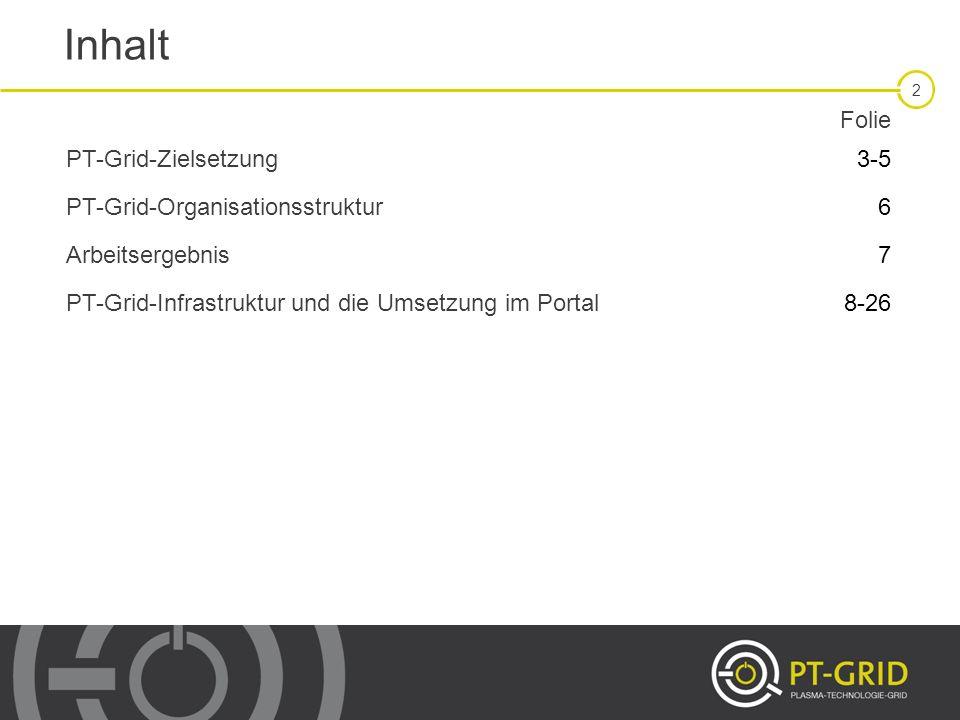 Inhalt Folie PT-Grid-Zielsetzung 3-5 PT-Grid-Organisationsstruktur 6