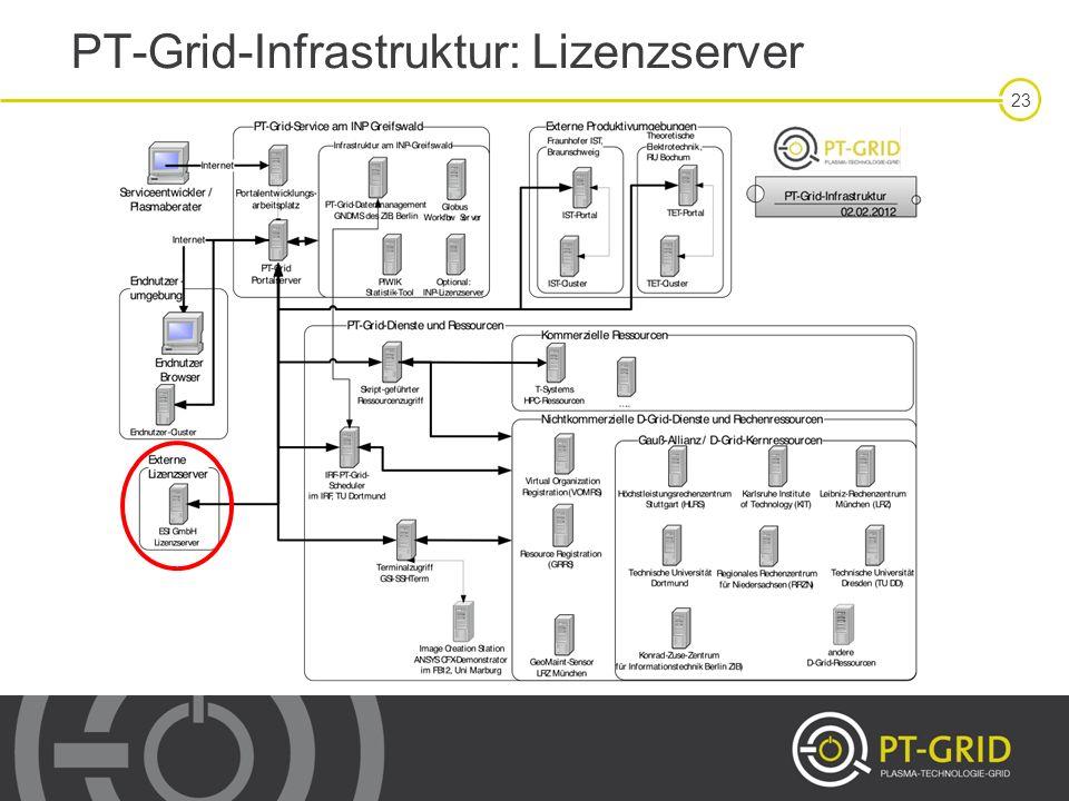 PT-Grid-Infrastruktur: Lizenzserver