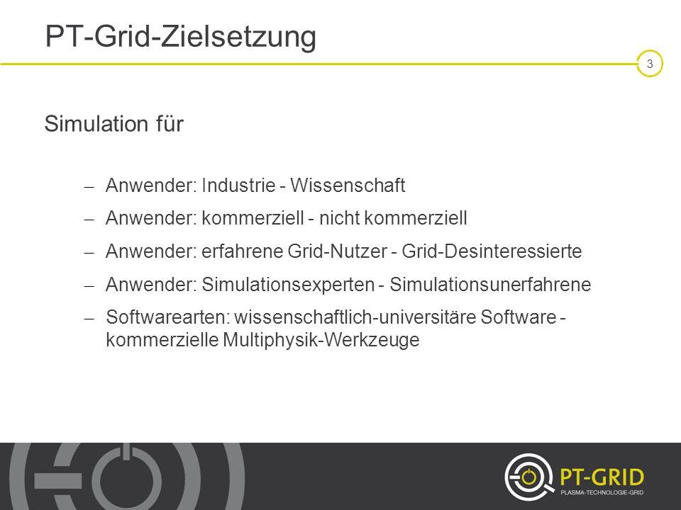 PT-Grid-Zielsetzung Simulation für Anwender: Industrie - Wissenschaft