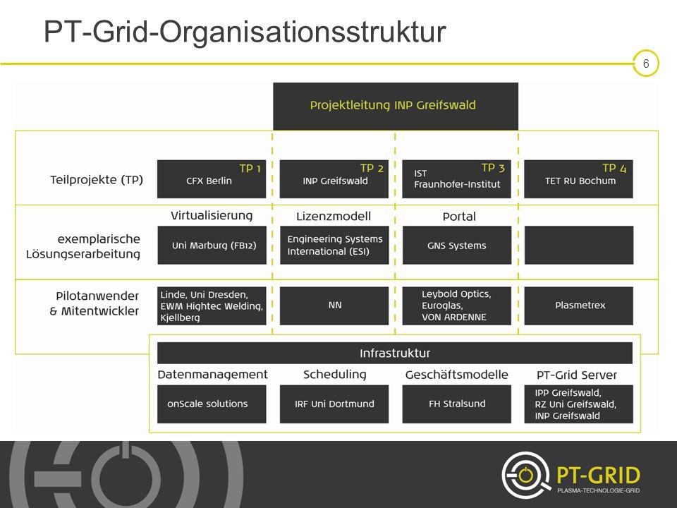 PT-Grid-Organisationsstruktur