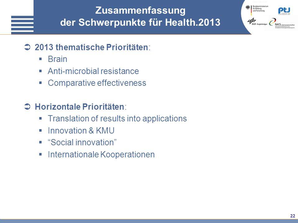 Zusammenfassung der Schwerpunkte für Health.2013