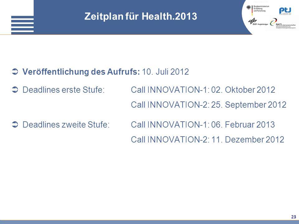 Zeitplan für Health.2013 Veröffentlichung des Aufrufs: 10. Juli 2012