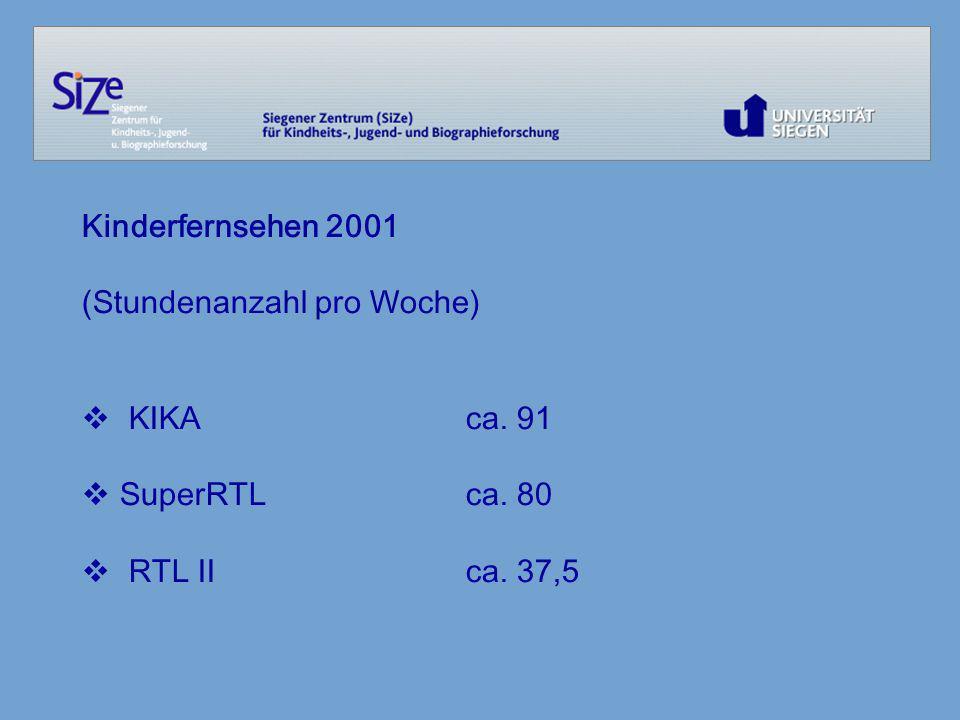 Kinderfernsehen 2001 (Stundenanzahl pro Woche) KIKA ca. 91 SuperRTL ca. 80 RTL II ca. 37,5