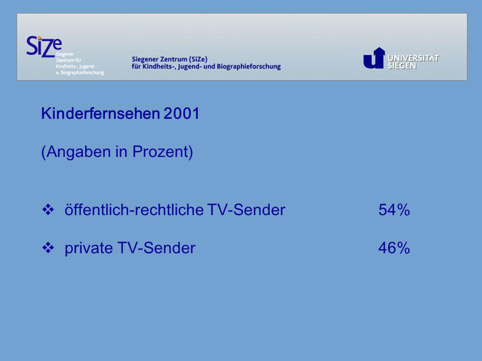 Kinderfernsehen 2001 (Angaben in Prozent) öffentlich-rechtliche TV-Sender 54% private TV-Sender 46%