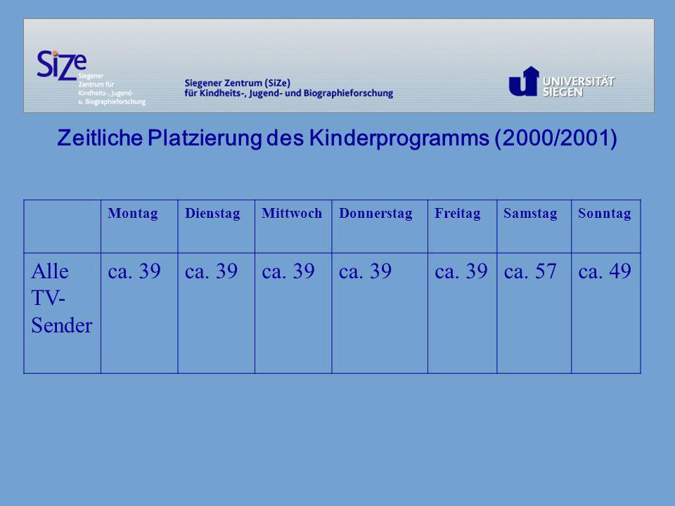 Zeitliche Platzierung des Kinderprogramms (2000/2001) Alle TV-Sender